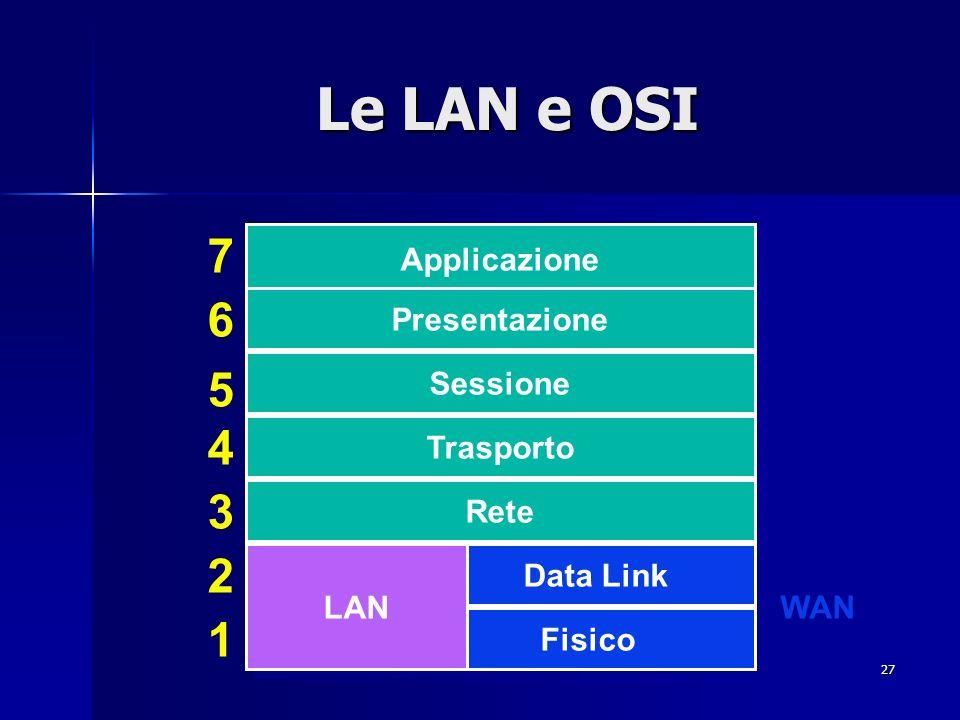 27 Le LAN e OSI Applicazione Presentazione Sessione Trasporto Rete Data Link Fisico 6 5 4 3 2 1 7 LAN WAN