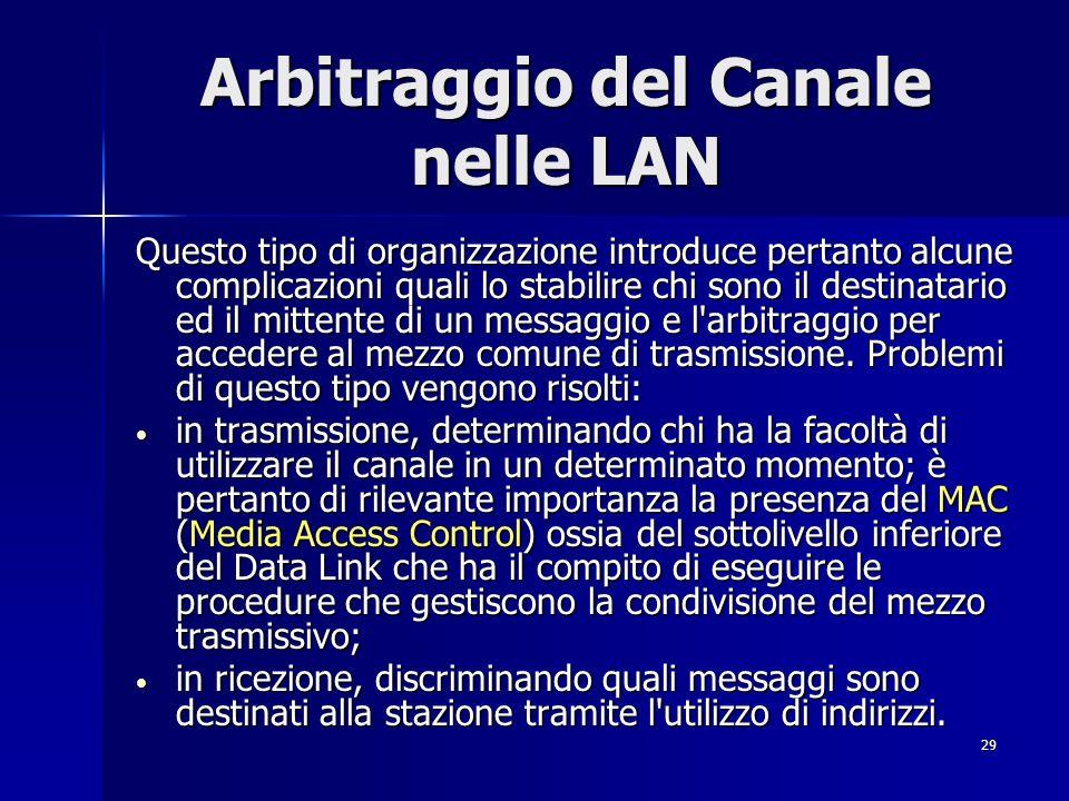 29 Arbitraggio del Canale nelle LAN Questo tipo di organizzazione introduce pertanto alcune complicazioni quali lo stabilire chi sono il destinatario ed il mittente di un messaggio e l arbitraggio per accedere al mezzo comune di trasmissione.
