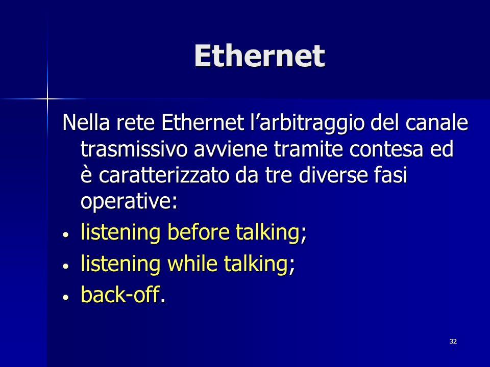 32 Ethernet Nella rete Ethernet larbitraggio del canale trasmissivo avviene tramite contesa ed è caratterizzato da tre diverse fasi operative: listening before talking; listening before talking; listening while talking; listening while talking; back-off.