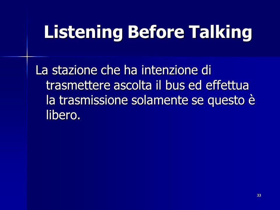 33 Listening Before Talking La stazione che ha intenzione di trasmettere ascolta il bus ed effettua la trasmissione solamente se questo è libero.