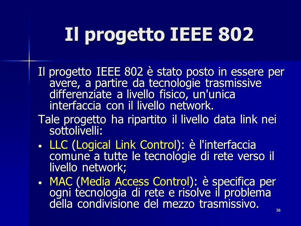 36 Il progetto IEEE 802 Il progetto IEEE 802 è stato posto in essere per avere, a partire da tecnologie trasmissive differenziate a livello fisico, un unica interfaccia con il livello network.