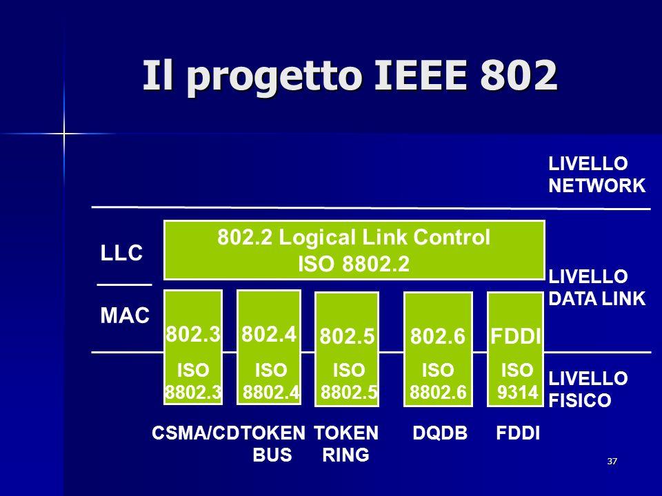 37 Il progetto IEEE 802 FDDI 802.3802.4 802.5 FDDI 802.2 Logical Link Control ISO 8802.2 802.6 LIVELLO NETWORK LIVELLO DATA LINK LIVELLO FISICO LLC MAC CSMA/CDTOKEN BUS TOKEN RING DQDB ISO 8802.3 ISO 8802.4 ISO 8802.5 ISO 8802.6 ISO 9314