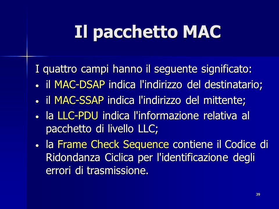 39 Il pacchetto MAC I quattro campi hanno il seguente significato: il MAC-DSAP indica l indirizzo del destinatario; il MAC-DSAP indica l indirizzo del destinatario; il MAC-SSAP indica l indirizzo del mittente; il MAC-SSAP indica l indirizzo del mittente; la LLC-PDU indica l informazione relativa al pacchetto di livello LLC; la LLC-PDU indica l informazione relativa al pacchetto di livello LLC; la Frame Check Sequence contiene il Codice di Ridondanza Ciclica per l identificazione degli errori di trasmissione.