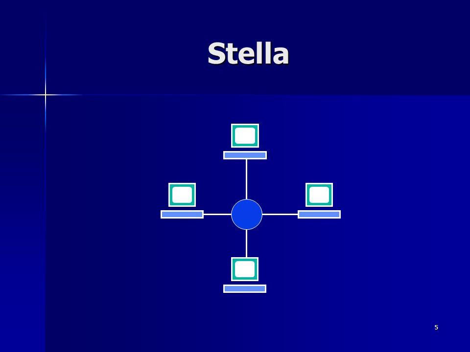 5 Stella