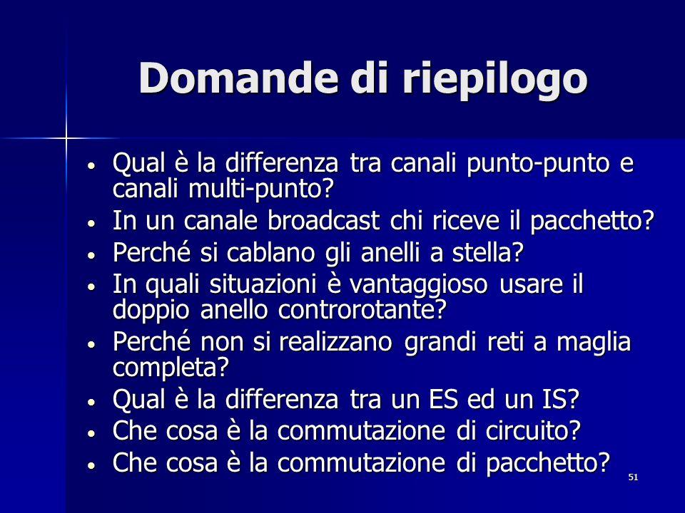 51 Domande di riepilogo Qual è la differenza tra canali punto-punto e canali multi-punto.