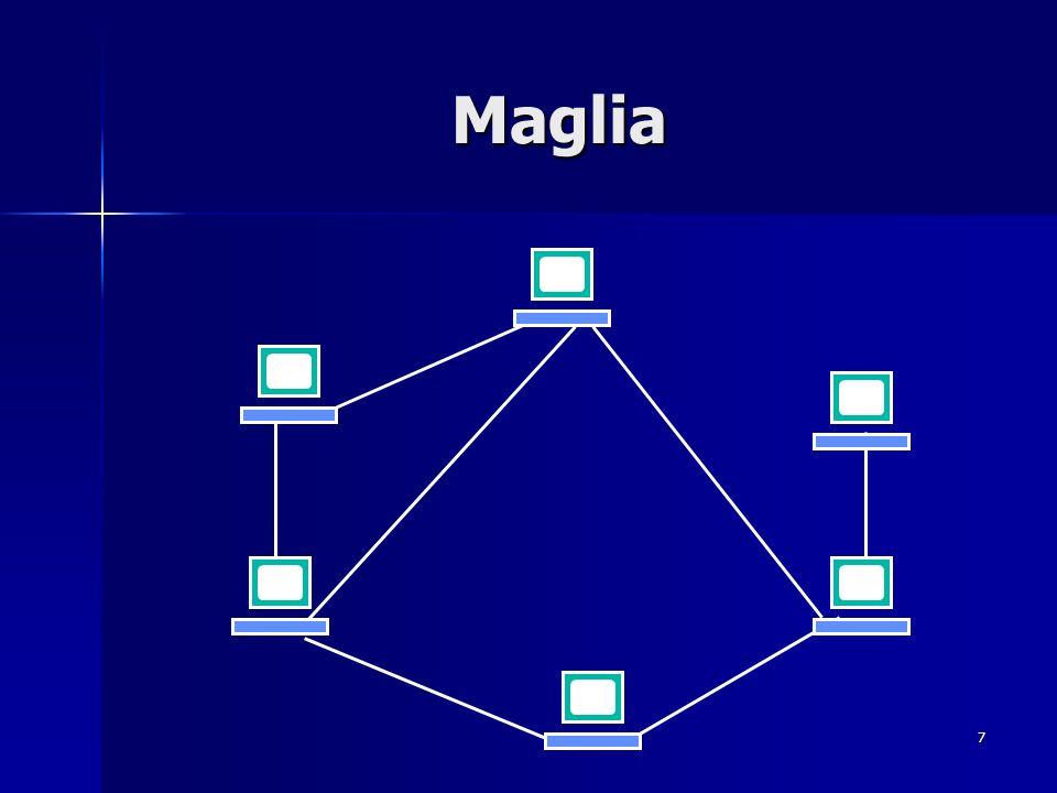 7 Maglia