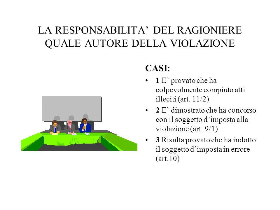 LA RESPONSABILITA DEL RAGIONIERE QUALE AUTORE DELLA VIOLAZIONE CASI: 1 E provato che ha colpevolmente compiuto atti illeciti (art. 11/2) 2 E dimostrat