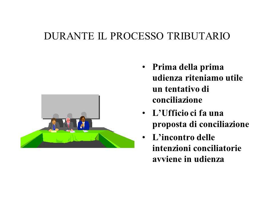 DURANTE IL PROCESSO TRIBUTARIO Prima della prima udienza riteniamo utile un tentativo di conciliazione LUfficio ci fa una proposta di conciliazione Li