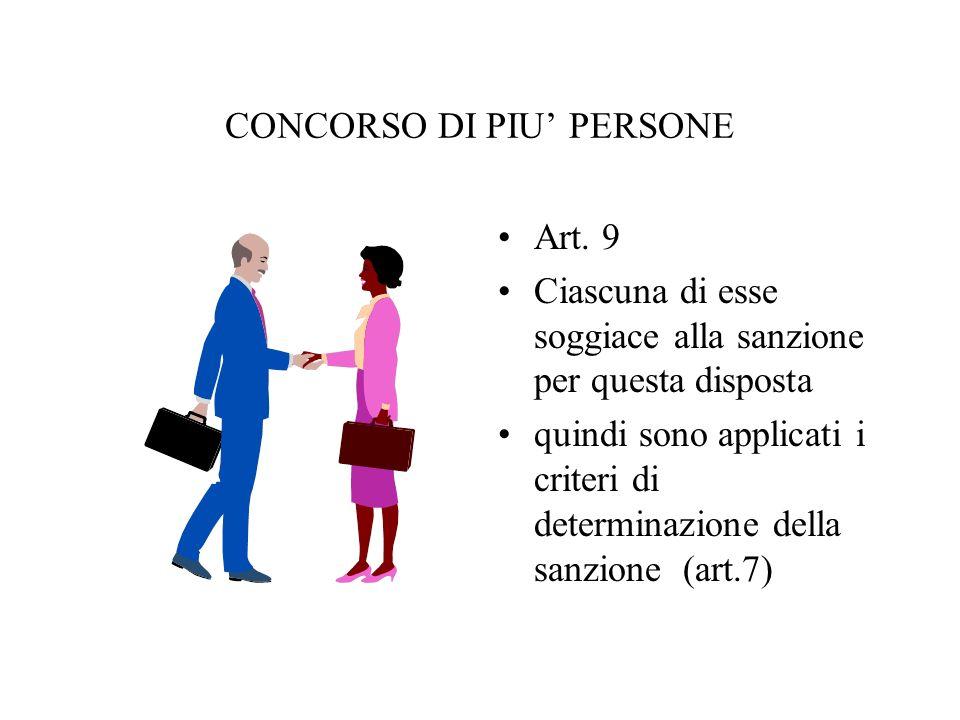 Articoli 9 - 10 Articolo 9 ) Concorso di persone Quando piu` persone concorrono in una violazione, ciascuna di esse soggiace alla sanzione per questa disposta.