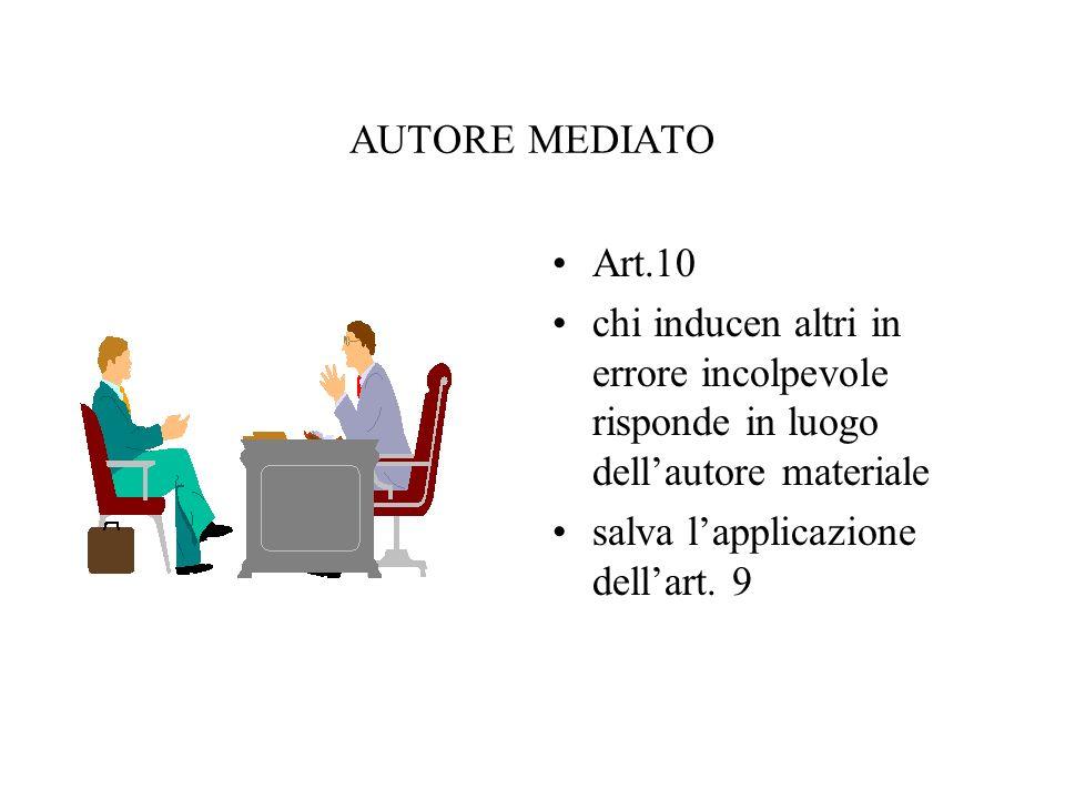 AUTORE MEDIATO Art.10 chi inducen altri in errore incolpevole risponde in luogo dellautore materiale salva lapplicazione dellart. 9