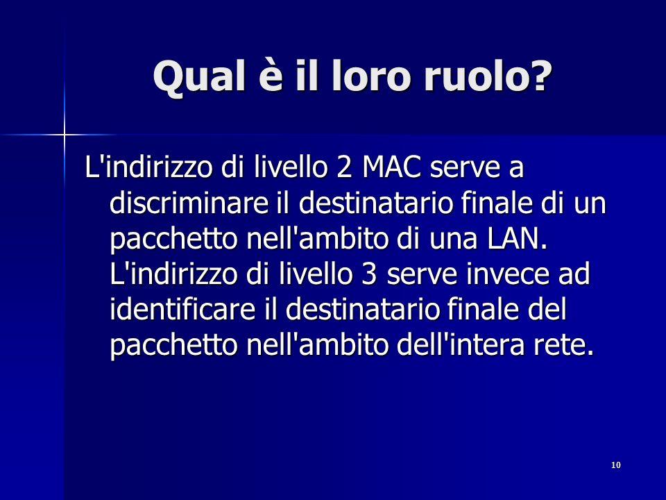 10 Qual è il loro ruolo? L'indirizzo di livello 2 MAC serve a discriminare il destinatario finale di un pacchetto nell'ambito di una LAN. L'indirizzo