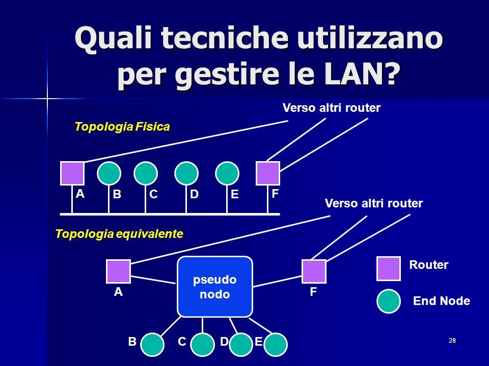 28 Quali tecniche utilizzano per gestire le LAN? A BCDE F A BCDE F pseudo nodo Router End Node Verso altri router Topologia Fisica Topologia equivalen