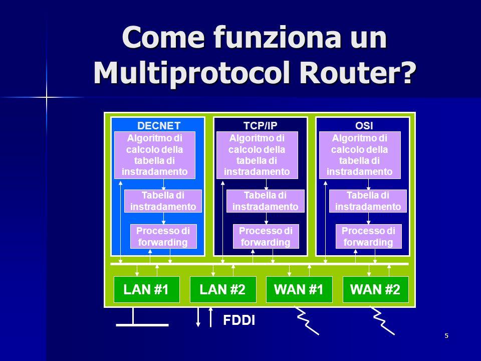 5 Come funziona un Multiprotocol Router? FDDI LAN #1LAN #2WAN #1WAN #2 Algoritmo di calcolo della tabella di instradamento DECNET Processo di forwardi