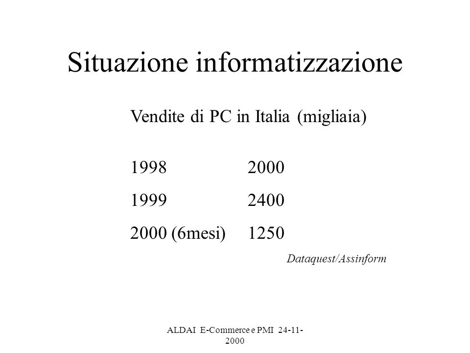 ALDAI E-Commerce e PMI 24-11- 2000 Internet in Italia Utilizzatori (milioni) Nov 99marzo 2000luglio 2000 9 9,3 11,6 MTT&Between Da dove si collegano (giugno 2000) Consumer (migliaia)Business (migliaia) PC collegati2.9003.360 Abbonati2.900 800 Simmaco