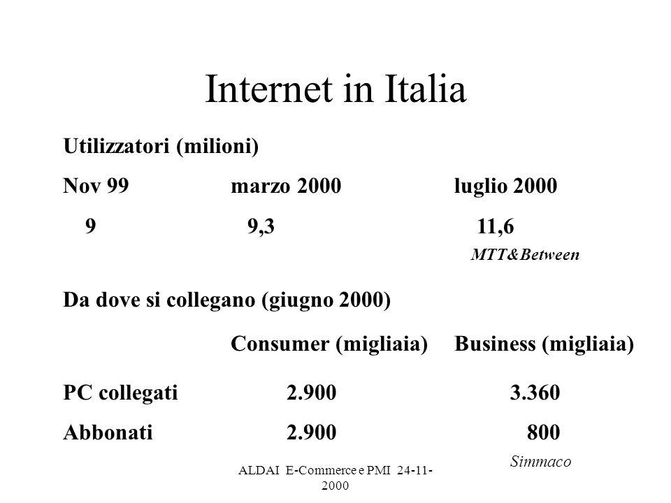 ALDAI E-Commerce e PMI 24-11- 2000 Penetrazione di Internet nelle imprese in Italia PMI70% (al 6/2000) Grandi imprese100% (dal 1999) Assintel/Mate
