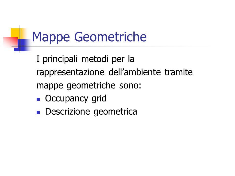 Mappe Geometriche I principali metodi per la rappresentazione dellambiente tramite mappe geometriche sono: Occupancy grid Descrizione geometrica
