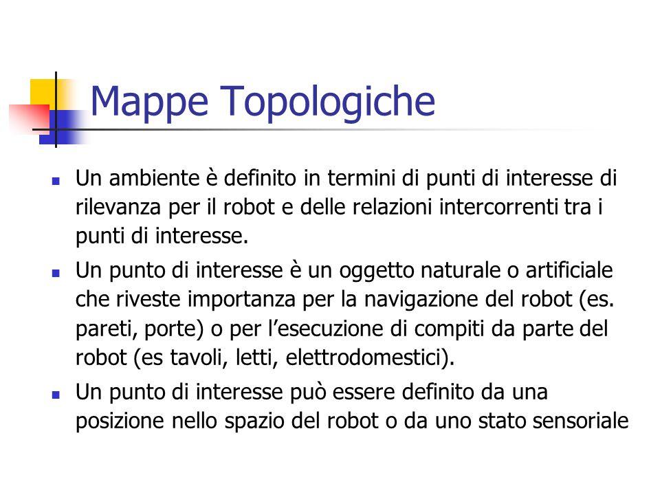 Mappe Topologiche Un ambiente è definito in termini di punti di interesse di rilevanza per il robot e delle relazioni intercorrenti tra i punti di int