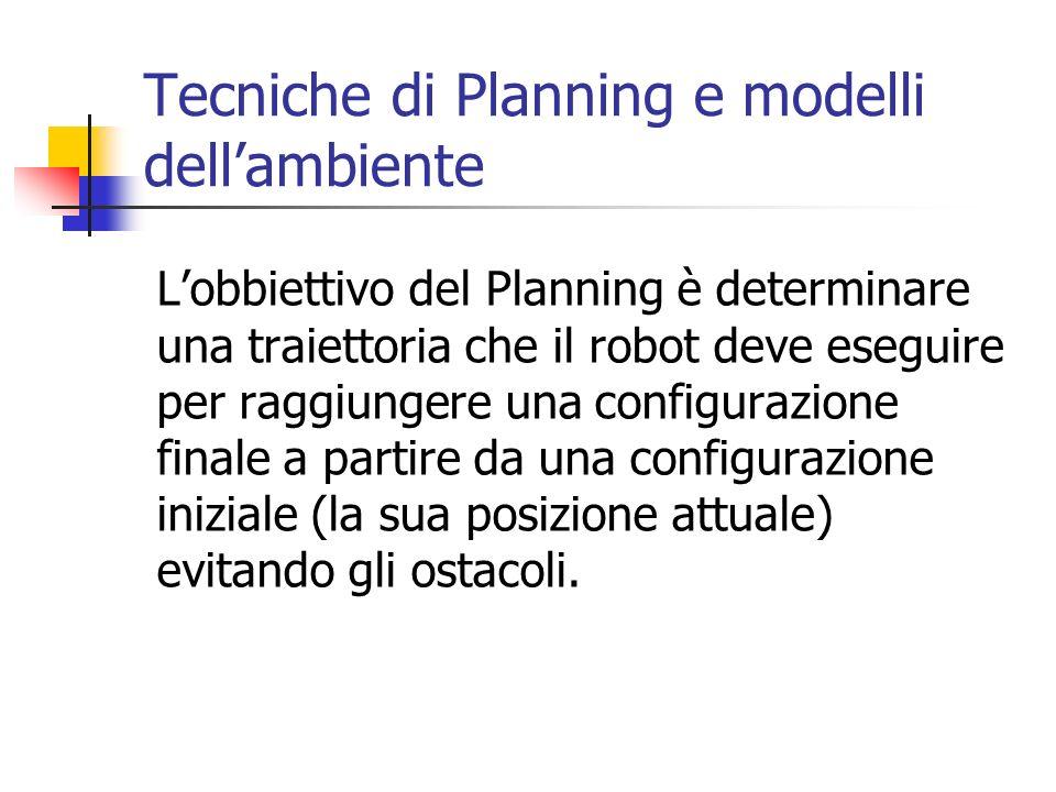 Tecniche di Planning e modelli dellambiente Il Planning si divide in: Path Planning: tecniche per la determinazione delle traiettorie che il robot deve percorrere per raggiungere la configurazione finale evitando gli ostacoli.