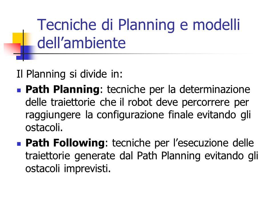 Tecniche di Planning e modelli dellambiente Il Planning si divide in: Path Planning: tecniche per la determinazione delle traiettorie che il robot dev