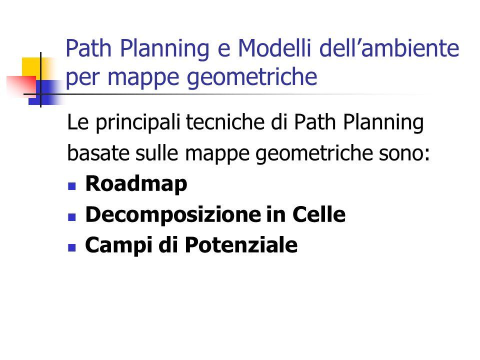 Path Planning e Modelli dellambiente per mappe geometriche Le principali tecniche di Path Planning basate sulle mappe geometriche sono: Roadmap Decomp