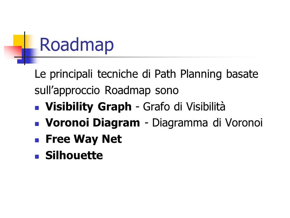Roadmap Le principali tecniche di Path Planning basate sullapproccio Roadmap sono Visibility Graph - Grafo di Visibilità Voronoi Diagram - Diagramma d