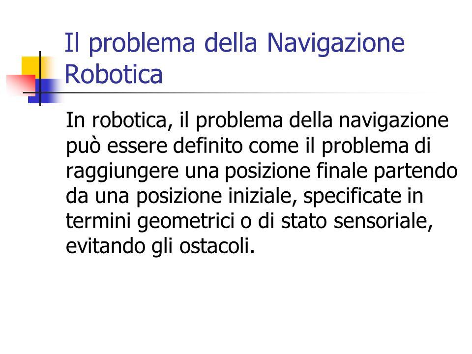 Il problema della Navigazione Robotica Le domande classiche che devono essere risolte nel problema della navigazione sono: Dove sono.