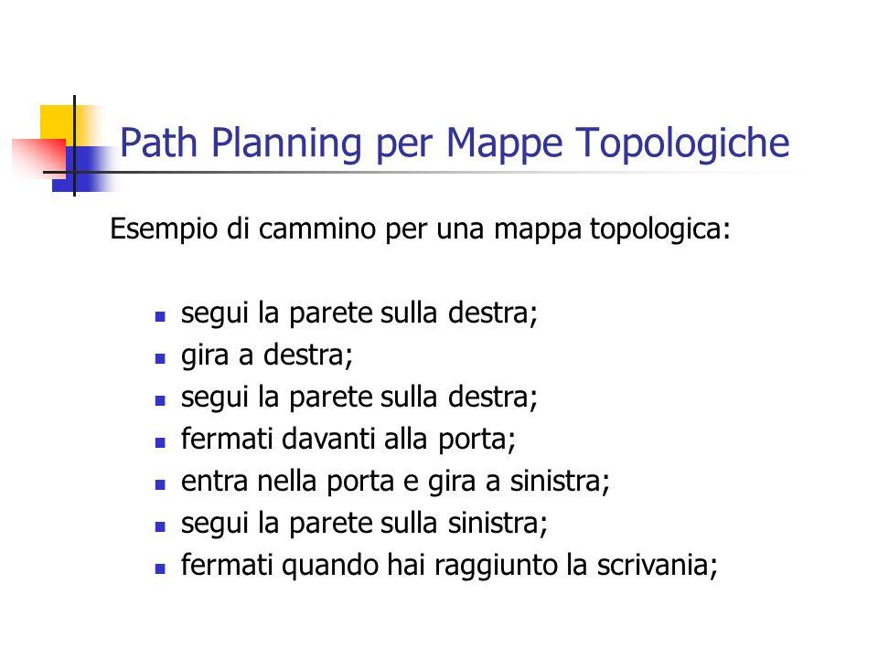 Path Planning per Mappe Topologiche Esempio di cammino per una mappa topologica: segui la parete sulla destra; gira a destra; segui la parete sulla de