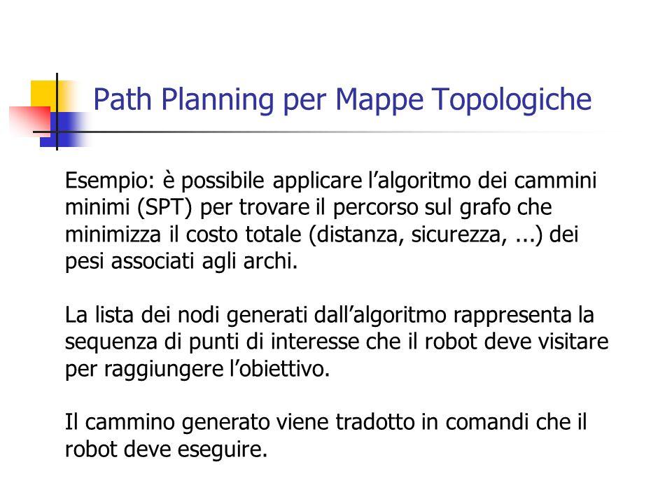 Path Planning per Mappe Topologiche Esempio: è possibile applicare lalgoritmo dei cammini minimi (SPT) per trovare il percorso sul grafo che minimizza
