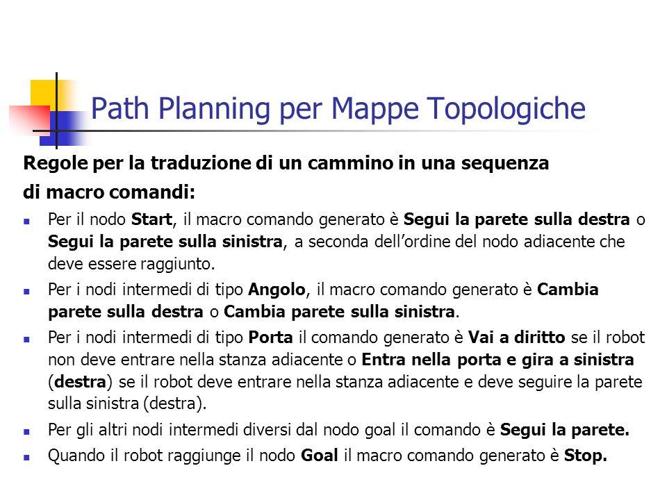 Path Planning per Mappe Topologiche Regole per la traduzione di un cammino in una sequenza di macro comandi: Per il nodo Start, il macro comando gener