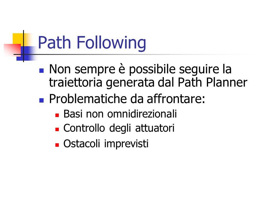 Path Following Non sempre è possibile seguire la traiettoria generata dal Path Planner Problematiche da affrontare: Basi non omnidirezionali Controllo
