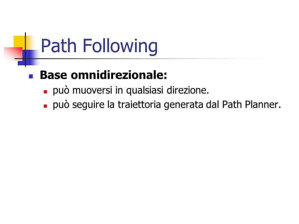 Path Following Base omnidirezionale: può muoversi in qualsiasi direzione. può seguire la traiettoria generata dal Path Planner.