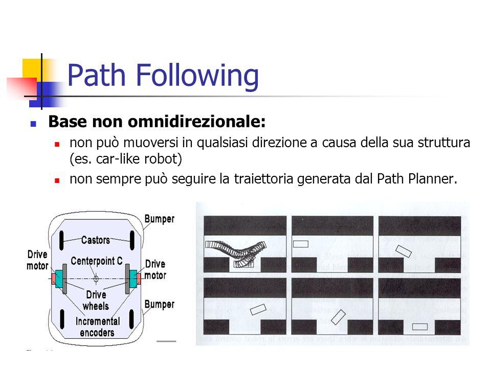 Path Following Base non omnidirezionale: non può muoversi in qualsiasi direzione a causa della sua struttura (es. car-like robot) non sempre può segui