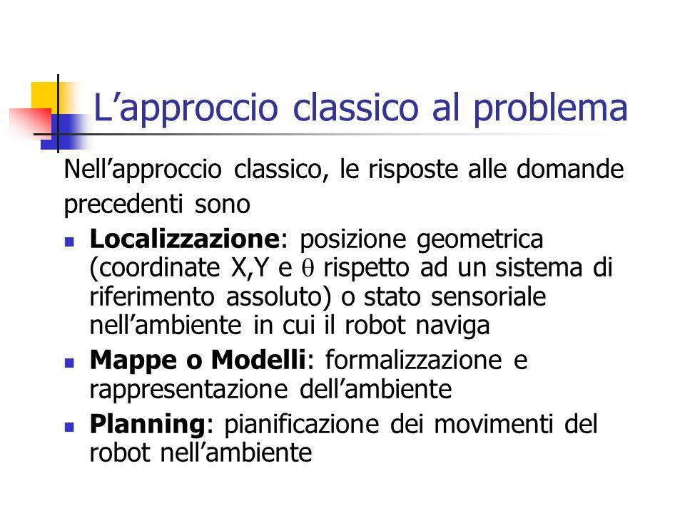Lapproccio classico al problema Nellapproccio classico, le risposte alle domande precedenti sono Localizzazione: posizione geometrica (coordinate X,Y