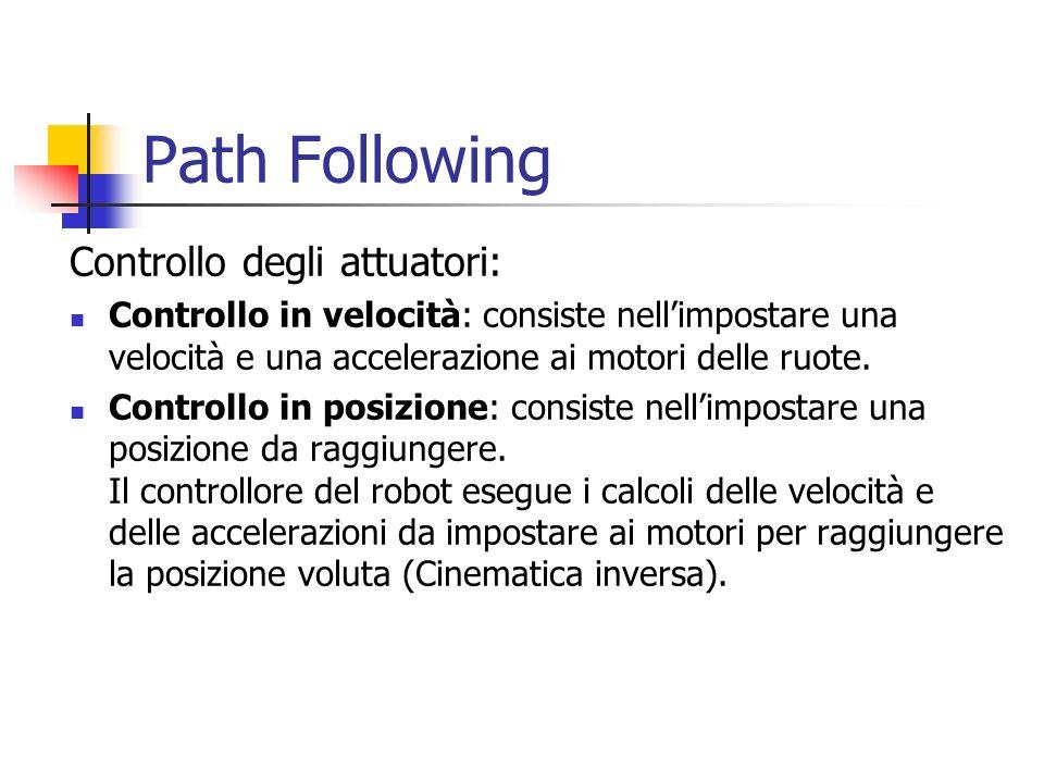 Path Following Controllo degli attuatori: Controllo in velocità: consiste nellimpostare una velocità e una accelerazione ai motori delle ruote. Contro