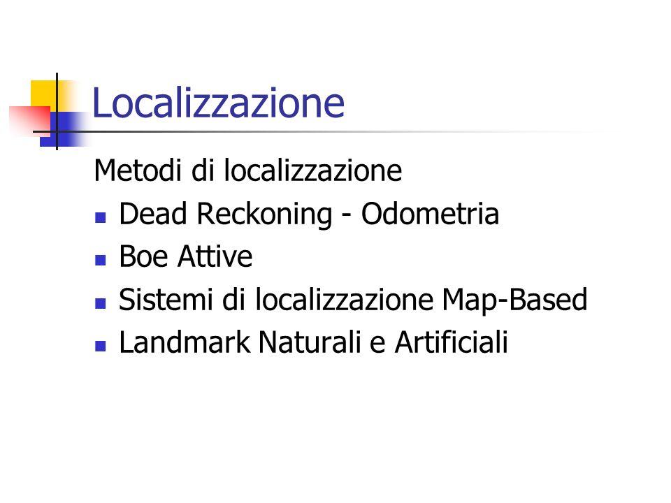 Localizzazione Metodi di localizzazione Dead Reckoning - Odometria Boe Attive Sistemi di localizzazione Map-Based Landmark Naturali e Artificiali