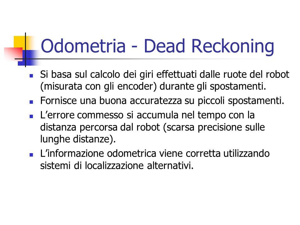 Odometria - Dead Reckoning Si basa sul calcolo dei giri effettuati dalle ruote del robot (misurata con gli encoder) durante gli spostamenti. Fornisce