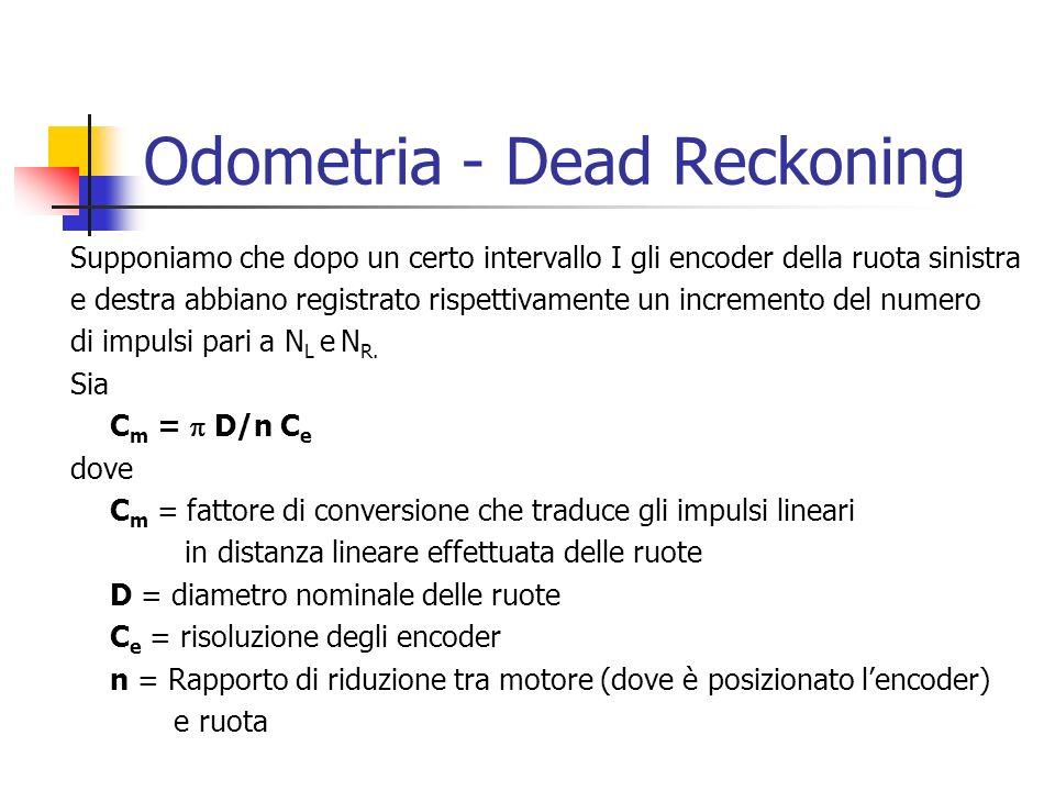 Odometria - Dead Reckoning Supponiamo che dopo un certo intervallo I gli encoder della ruota sinistra e destra abbiano registrato rispettivamente un i
