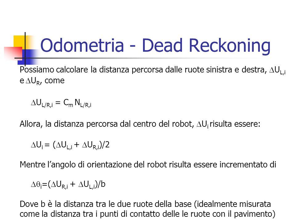 Odometria - Dead Reckoning La nuova posizione del robot risulta essere: i = i-1 + i x i = x i-1 + U i cos i y i = y i-1 + U i sin i Dove (x i-1,y i-1, i-1 ) era la posizione nello spazio del centro del robot c.