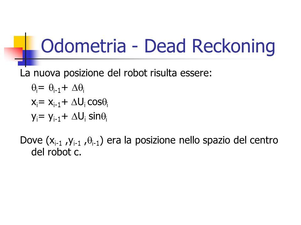 Odometria - Dead Reckoning La nuova posizione del robot risulta essere: i = i-1 + i x i = x i-1 + U i cos i y i = y i-1 + U i sin i Dove (x i-1,y i-1,