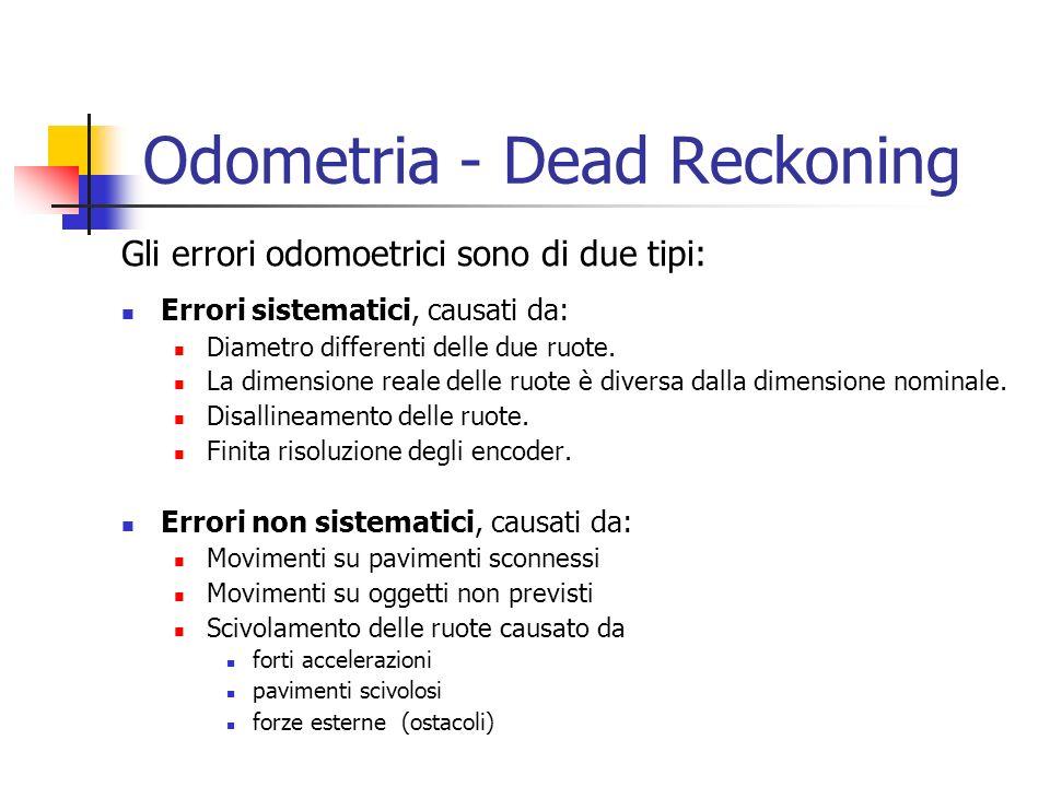 Odometria - Dead Reckoning Gli errori odomoetrici sono di due tipi: Errori sistematici, causati da: Diametro differenti delle due ruote. La dimensione