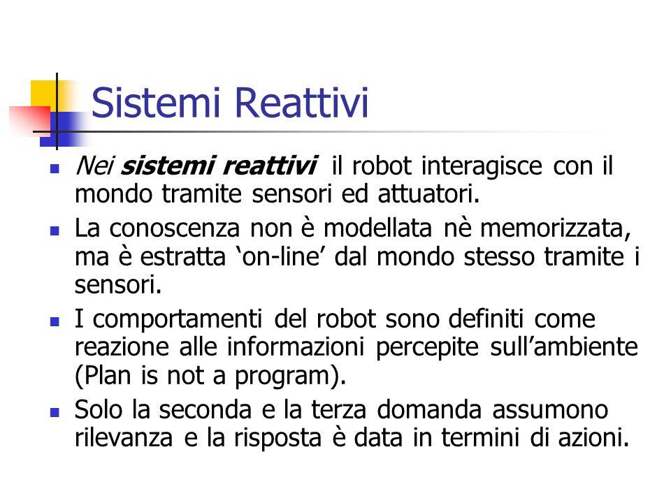 Sistemi Reattivi Nei sistemi reattivi il robot interagisce con il mondo tramite sensori ed attuatori. La conoscenza non è modellata nè memorizzata, ma