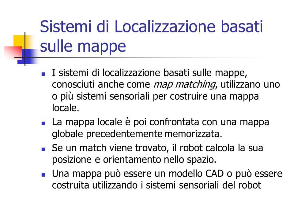 Sistemi di Localizzazione basati sulle mappe I sistemi di localizzazione basati sulle mappe, conosciuti anche come map matching, utilizzano uno o più