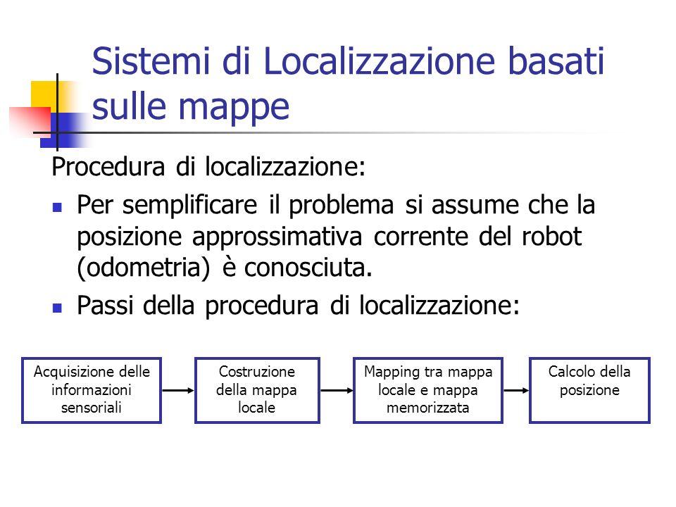 Sistemi di Localizzazione basati sulle mappe Procedura di localizzazione: Per semplificare il problema si assume che la posizione approssimativa corre