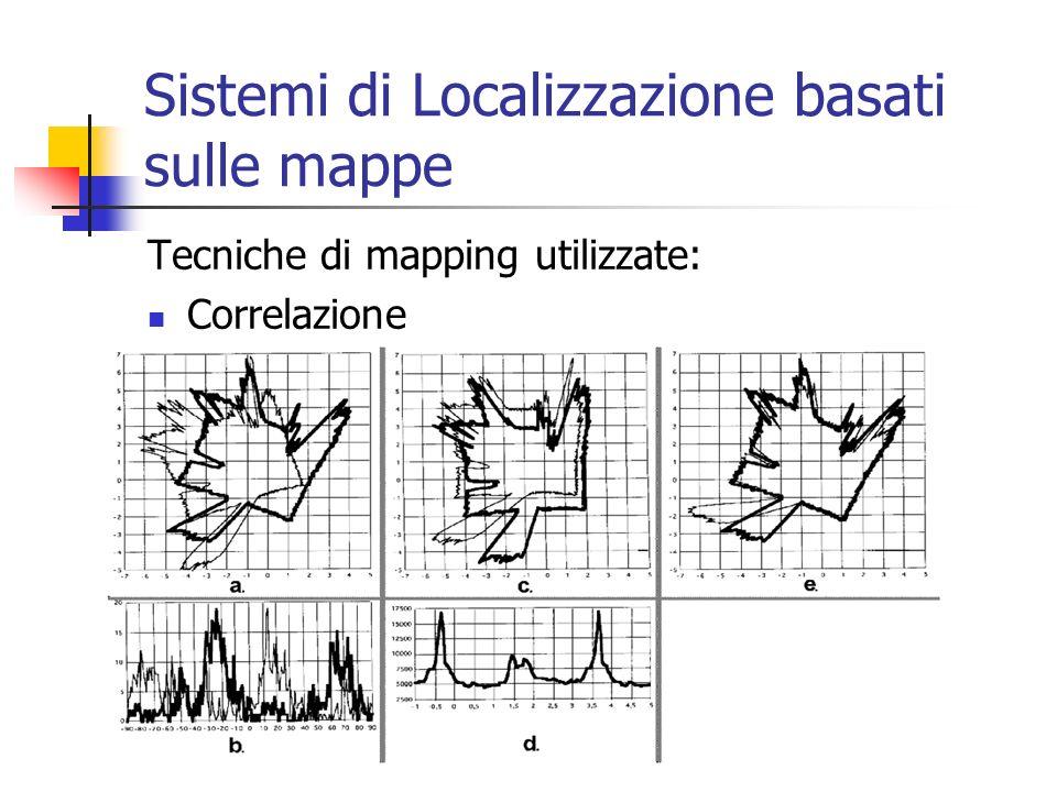 Tecniche di mapping utilizzate: Correlazione