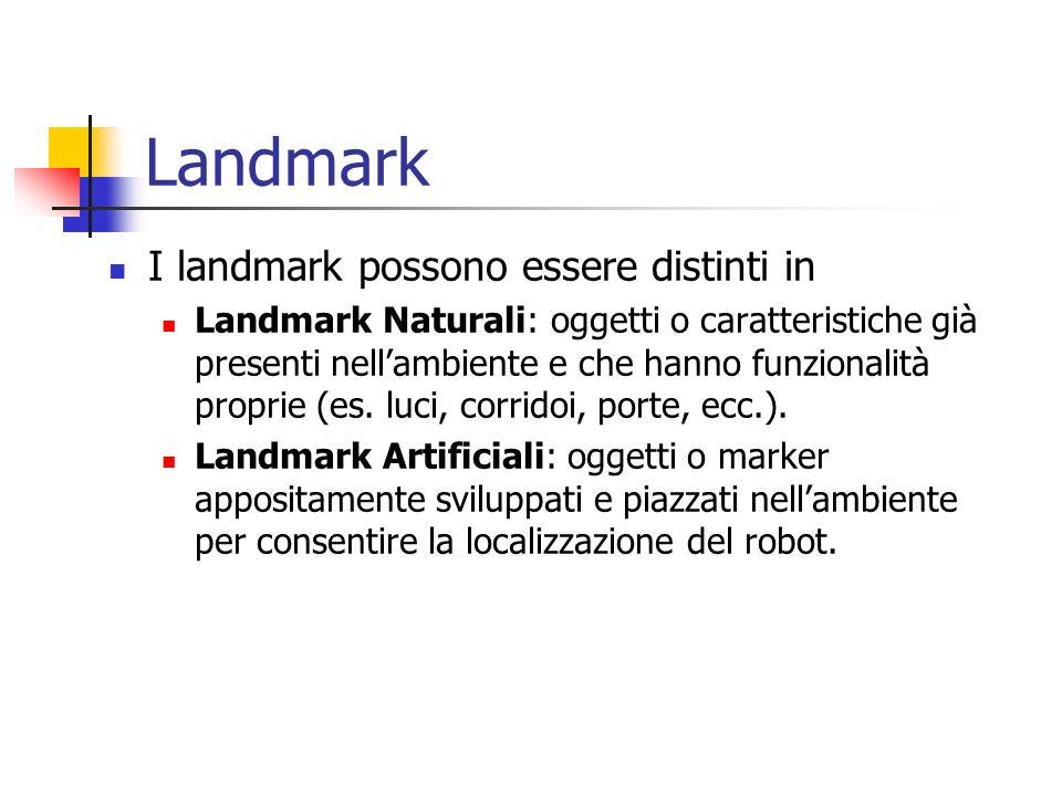 Landmark I landmark possono essere distinti in Landmark Naturali: oggetti o caratteristiche già presenti nellambiente e che hanno funzionalità proprie
