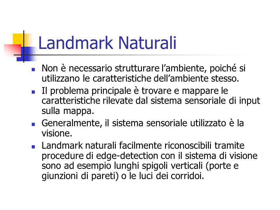 Landmark Artificiali Necessitano strutturazione dellambiente.
