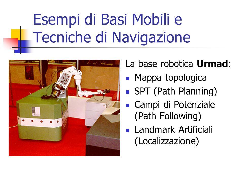 Esempi di Basi Mobili e Tecniche di Navigazione La base robotica Urmad: Mappa topologica SPT (Path Planning) Campi di Potenziale (Path Following) Land