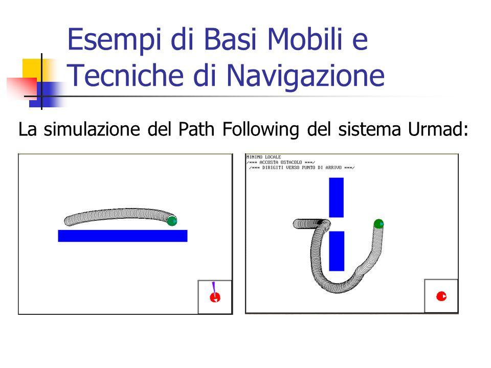 Esempi di Basi Mobili e Tecniche di Navigazione Il sistema robotico Movaid: Mappa metrica (Path Planning) Cinematica inversa (Path Following) DLPS (Localizzazione)