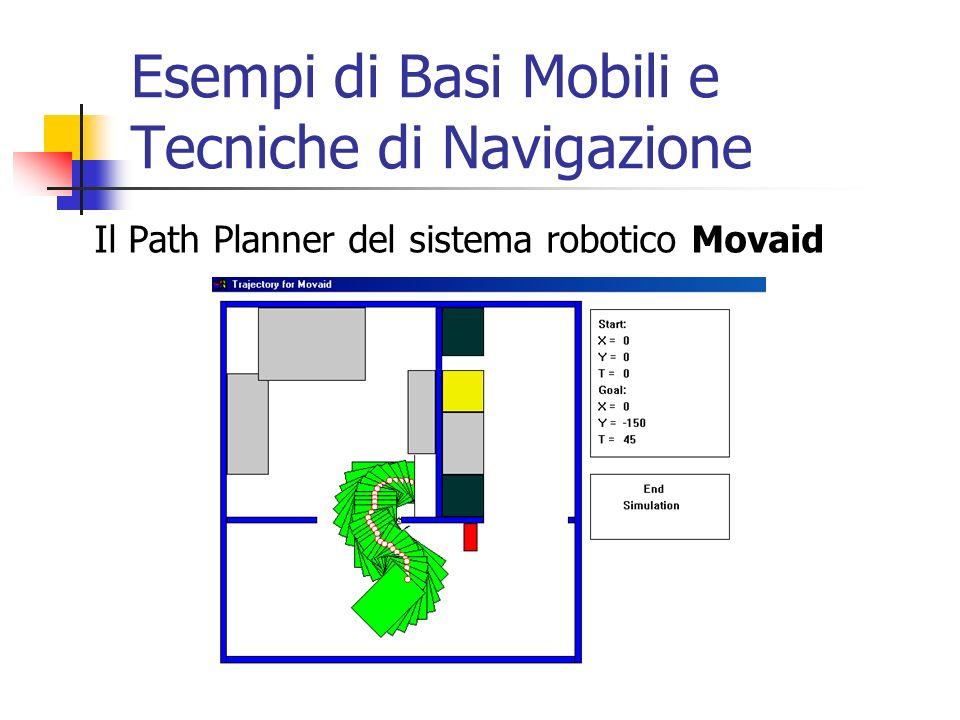 Esempi di Basi Mobili e Tecniche di Navigazione La base mobile RWI-Pioneer II: Mappa topologica SPT (Path Planning) Occupancy grid (Path Following) Landmark Naturali - Pareti (Localizzazione)