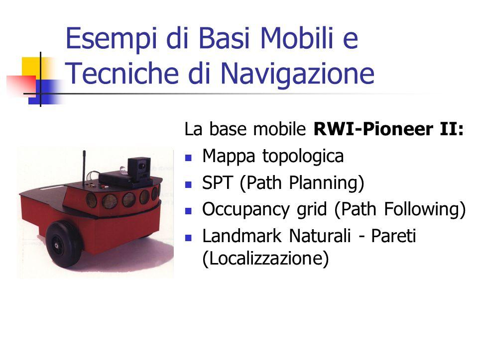 Esempi di Basi Mobili e Tecniche di Navigazione La base mobile RWI-Pioneer II: Mappa topologica SPT (Path Planning) Occupancy grid (Path Following) La